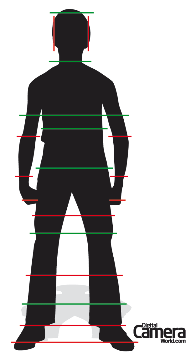 Một hình ảnh tham khảo để bạn biết chỗ nào nên & không nên crop (không nên crop: các đường thẳng màu đỏ)