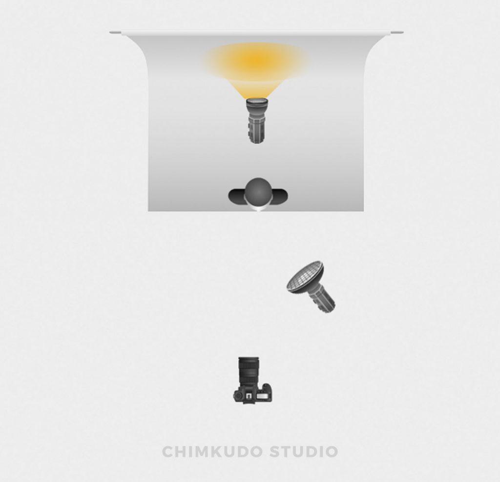 lighting-diagram